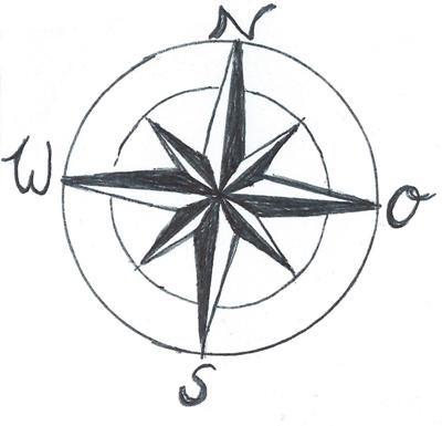 Foto Kompass